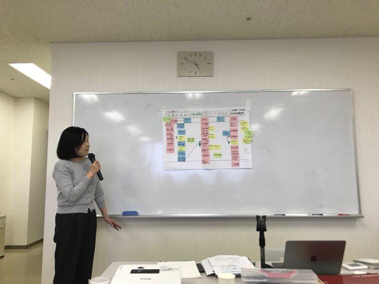 TOC研修 (株)小島マネジメント